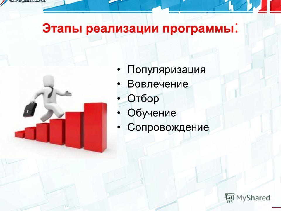 Этапы реализации программы : Популяризация Вовлечение Отбор Обучение Сопровождение