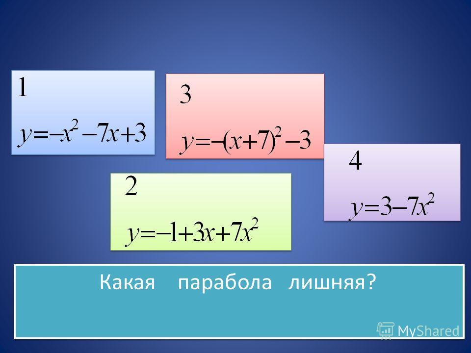 Какая парабола лишняя?