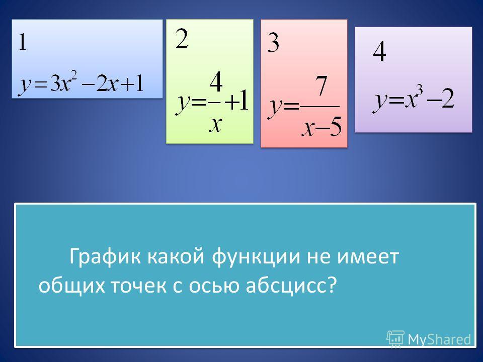График какой функции не имеет общих точек с осью абсцисс? График какой функции не имеет общих точек с осью абсцисс?