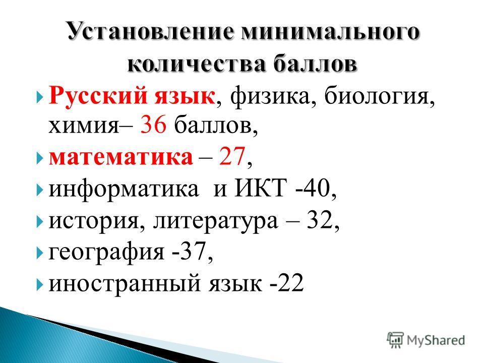 Русский язык, физика, биология, химия– 36 баллов, математика – 27, информатика и ИКТ -40, история, литература – 32, география -37, иностранный язык -22