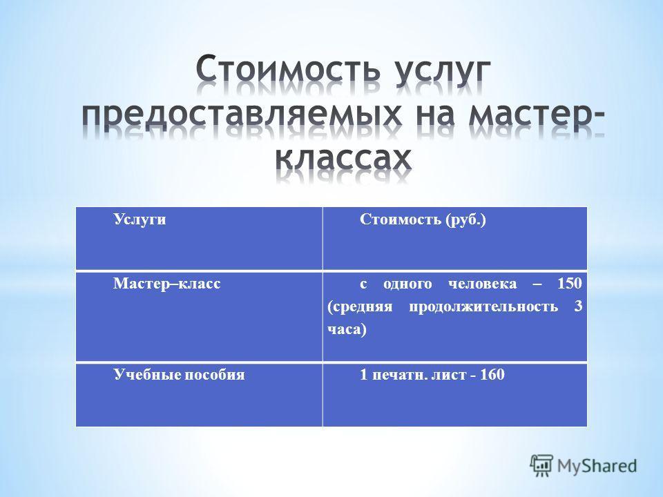 Услуги Стоимость (руб.) Мастер–класс с одного человека – 150 (средняя продолжительность 3 часа) Учебные пособия 1 печатный. лист - 160