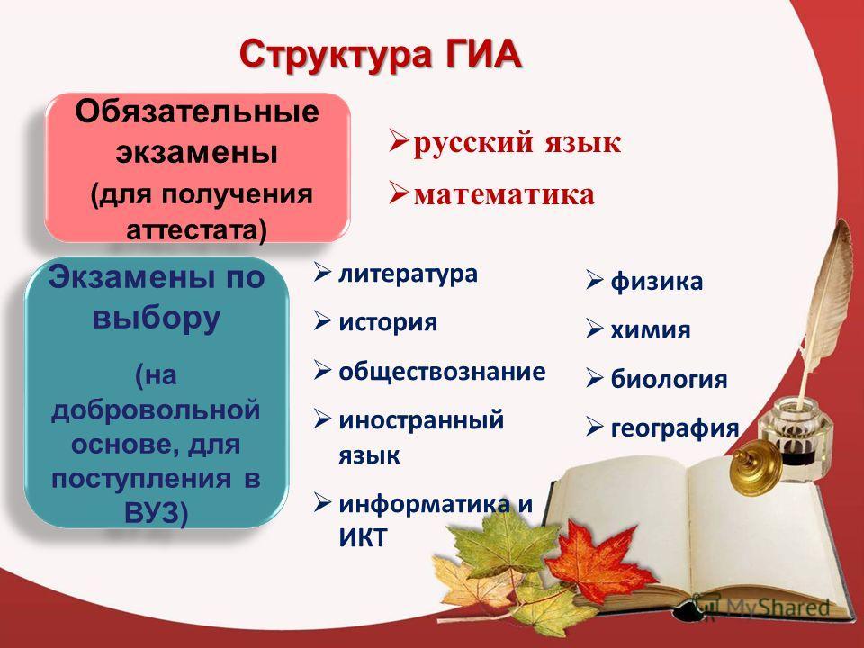 Структура ГИА Обязательные экзамены (для получения аттестата) Обязательные экзамены (для получения аттестата) русский язык математика Экзамены по выбору (на добровольной основе, для поступления в ВУЗ) Экзамены по выбору (на добровольной основе, для п