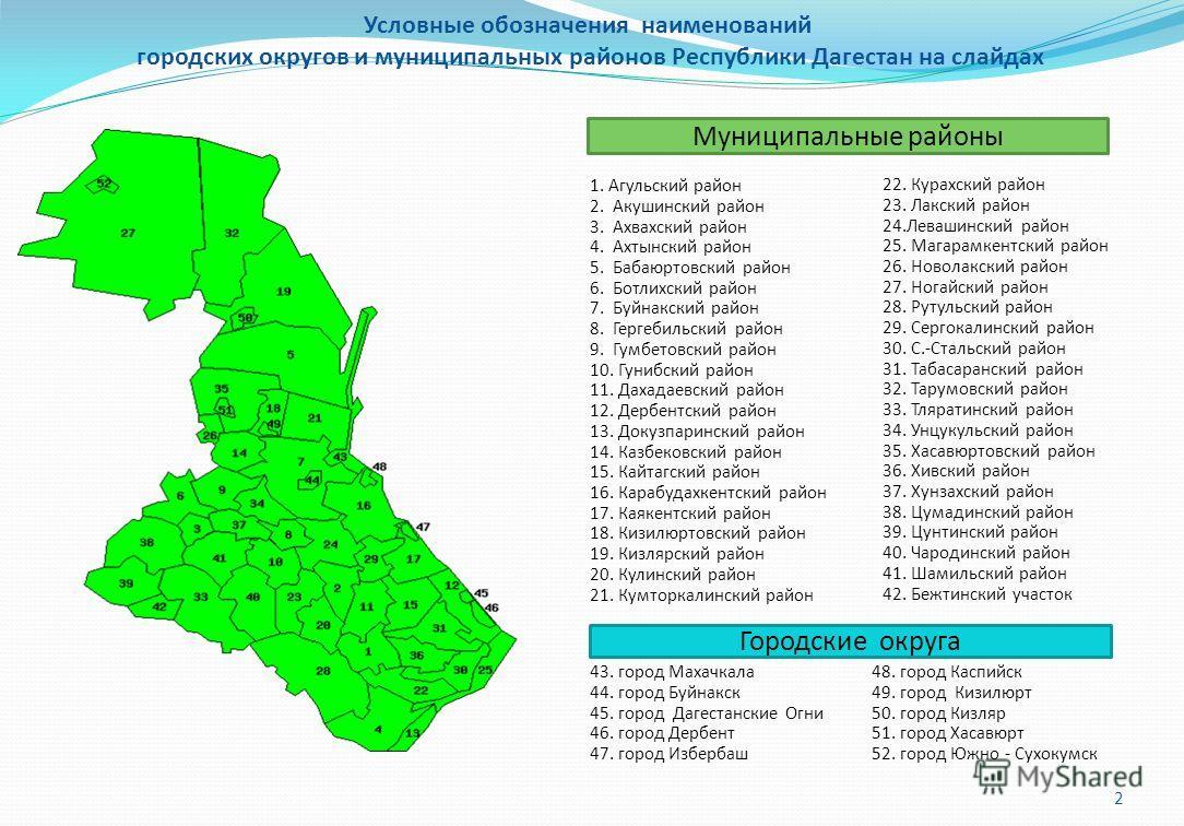 Условные обозначения наименований городских округов и муниципальных районов Республики Дагестан на слайдах 1. Агульский район 2. Акушинский район 3. Ахвахский район 4. Ахтынский район 5. Бабаюртовский район 6. Ботлихский район 7. Буйнакский район 8.