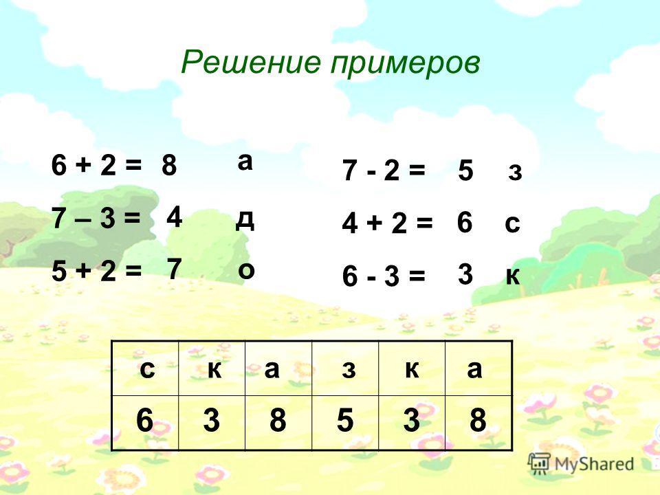 Решение примеров 638538 6 + 2 = 7 – 3 = 5 + 2 = 7 - 2 = 4 + 2 = 6 - 3 = а д о з с к 8 4 7 5 6 3 азс к к