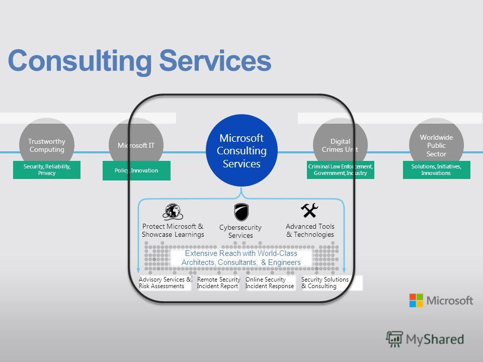 Microsoft Consulting Services Worldwide Public Sector Digital Crimes Unit Consulting Services Microsoft IT Criminal Law Enforcement, Government, Industry Solutions, Initiatives, Innovations Policy, Innovation Trustworthy Computing Security, Reliabili