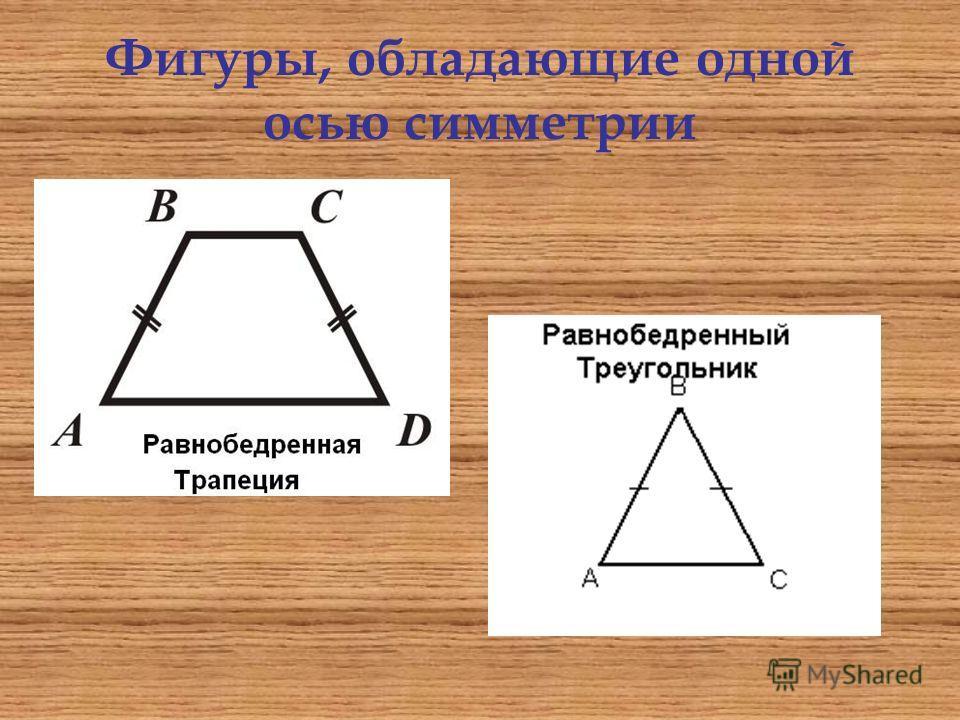 Фигуры, обладающие одной осью симметрии