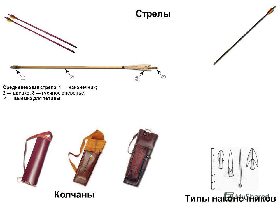Стрелы Колчаны Типы наконечников Средневековая стрела: 1 наконечник; 2 древко; 3 гусиное оперенье; 4 выемка для тетивы
