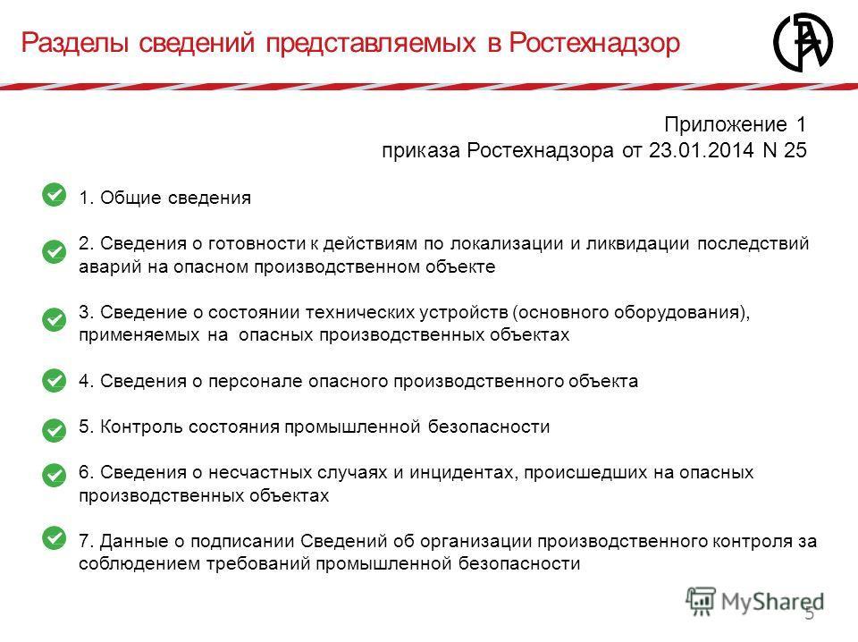 Разделы сведений представляемых в Ростехнадзор 5 1. Общие сведения 2. Сведения о готовности к действиям по локализации и ликвидации последствий аварий на опасном производственном объекте 3. Сведение о состоянии технических устройств (основного оборуд