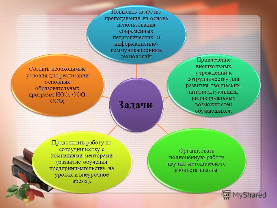 Задачи : Повысить качество преподавания на основе использования современных педагогических и информационно- коммуникационных технологий; Привлечение внешкольных учреждений к сотрудничеству для развития творческих, интеллектуальных, индивидуальных воз