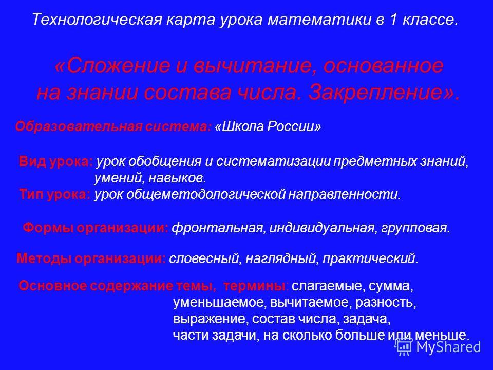 Технологические карты по математике 1 класс школа россии