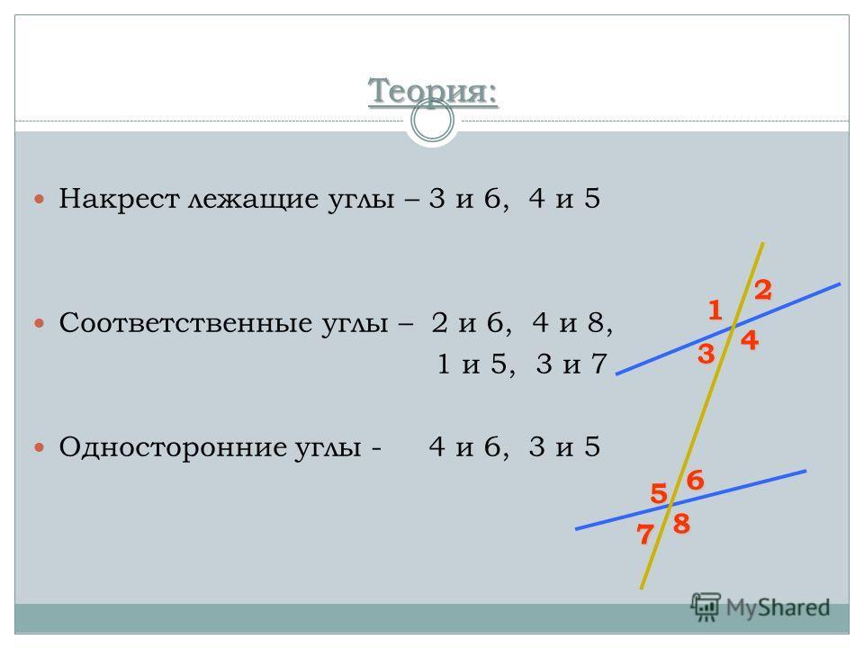 Теория: Накрест лежащие углы – 3 и 6, 4 и 5 Соответственные углы – 2 и 6, 4 и 8, 1 и 5, 3 и 7 Односторонние углы - 4 и 6, 3 и 5 1 2 3 4 5 6 7 8