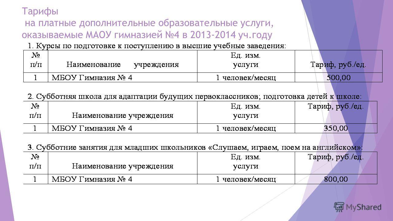 Тарифы на платные дополнительные образовательные услуги, оказываемые МАОУ гимназией 4 в 2013-2014 уч.году