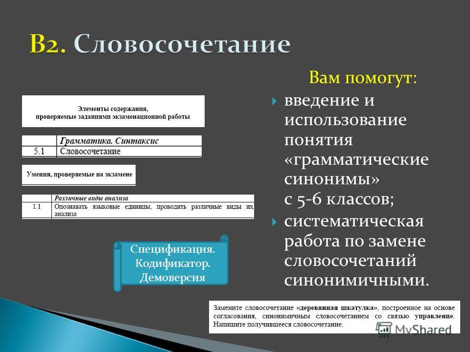 Вам помогут: введение и использование понятия «грамматические синонимы» с 5-6 классов; систематическая работа по замене словосочетаний синонимичными. Спецификация. Кодификатор. Демоверсия