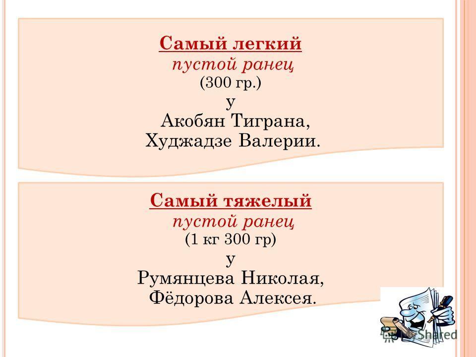 Самый легкий пустой ранец (300 гр.) у Акобян Тиграна, Худжадзе Валерии. Самый тяжелый пустой ранец (1 кг 300 гр) у Румянцева Николая, Фёдорова Алексея.