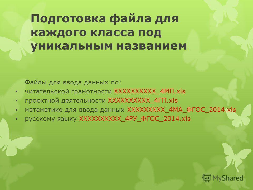 Подготовка файла для каждого класса под уникальным названием Файлы для ввода данных по: читательской грамотности ХХХХХХХХХХ_4МП.xls проектной деятельности ХХХХХХХХХХ_4ГП.xls математике для ввода данных ХХХХХХХХХ_4МА_ФГОС_2014. xls русскому языку ХХХХ