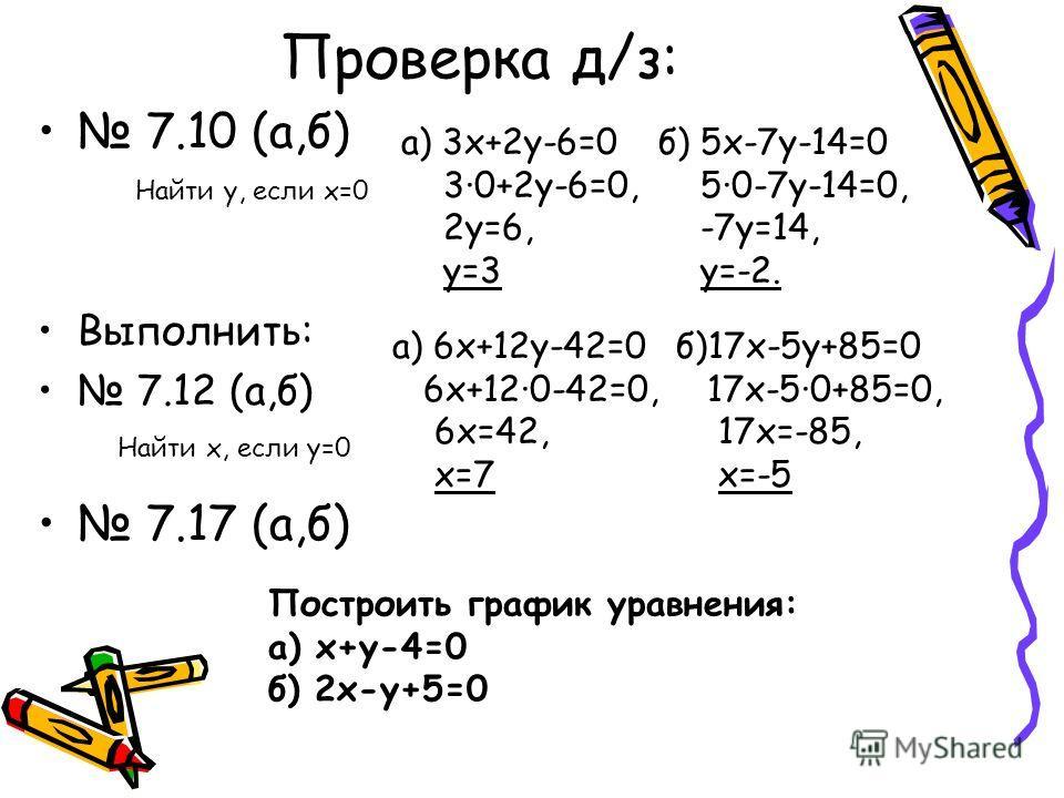 Алгоритм построения графика уравнения ax + by + c =0. 1. Придать переменной х конкретное значение х = х 1. 2. Найти из уравнения ax + by + c =0. соответствующее значение у = у 1. 3. Повторить действия 1, 2 для х 2, у 2. 4. Построить на координатной п