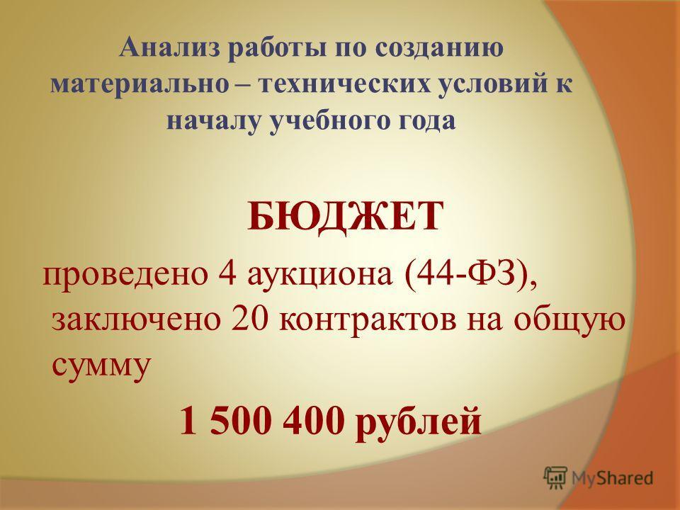 Анализ работы по созданию материально – технических условий к началу учебного года БЮДЖЕТ проведено 4 аукциона (44-ФЗ), заключено 20 контрактов на общую сумму 1 500 400 рублей