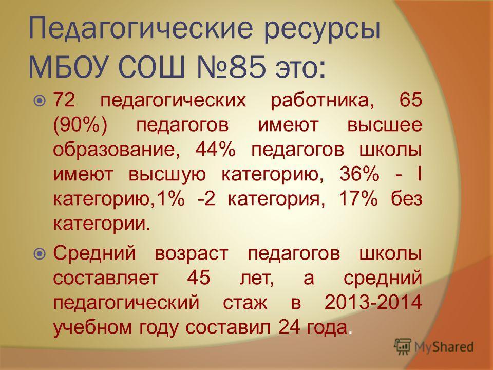 Педагогические ресурсы МБОУ СОШ 85 это: 72 педагогических работника, 65 (90%) педагогов имеют высшее образование, 44% педагогов школы имеют высшую категорию, 36% - I категорию,1% -2 категория, 17% без категории. Средний возраст педагогов школы состав