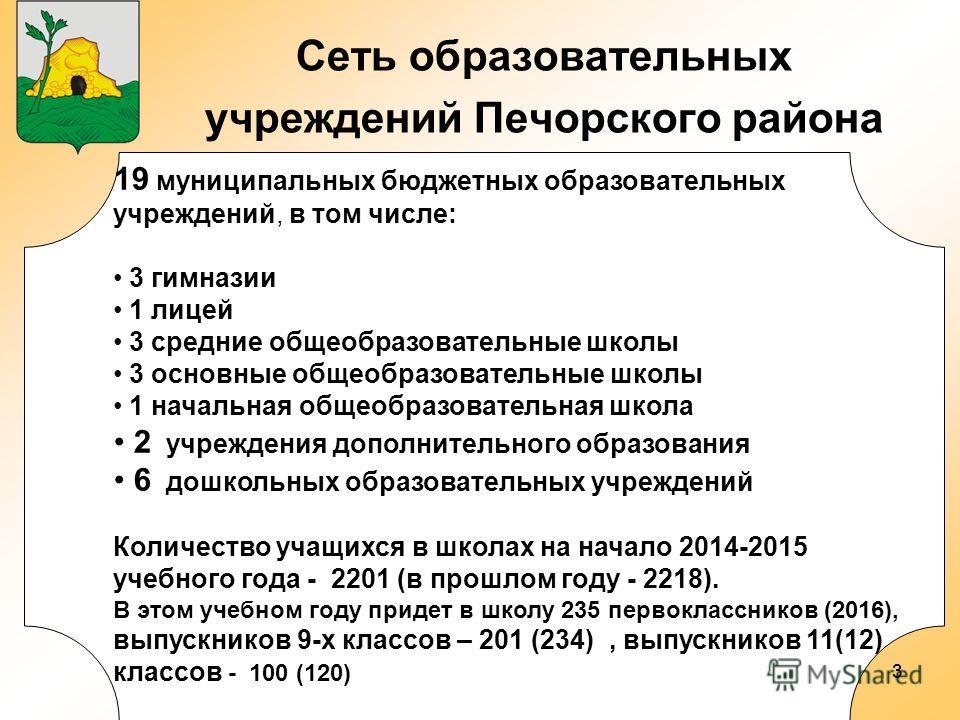 33 Сеть образовательных учреждений Печорского района 19 муниципальных бюджетных образовательных учреждений, в том числе: 3 гимназии 1 лицей 3 средние общеобразовательные школы 3 основные общеобразовательные школы 1 начальная общеобразовательная школа