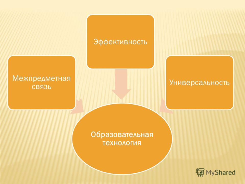 Межпредметная связь Эффективность Универсальность