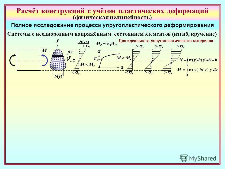 Расчёт конструкций с учётом пластических деформаций (физическая нелинейность) Полное исследование процесса упругопластического деформирования Системы с неоднородным напряжённым состоянием элементов (изгиб, кручение) M z y Эп. M < MeM < Me s s s M > M