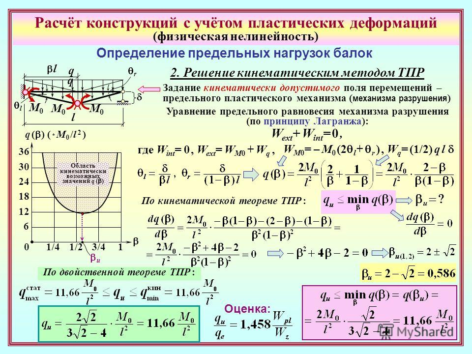 Расчёт конструкций с учётом пластических деформаций (физическая нелинейность) Определение предельных нагрузок балок q l 2. Решение кинематическим методом ТПР Задание кинематически допустимого поля перемещений – предельного пластического механизма ( м