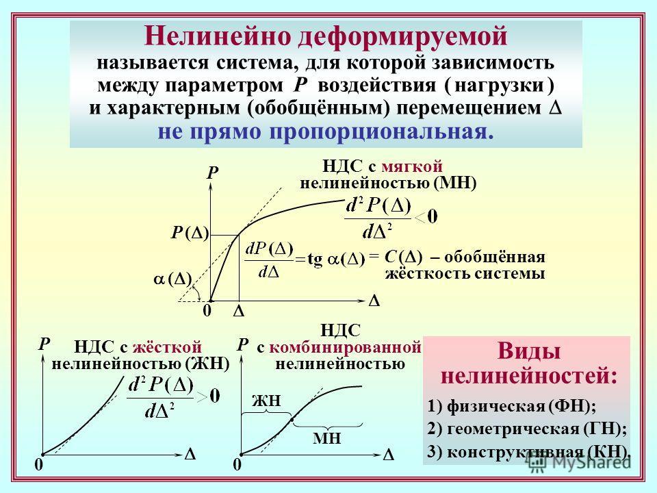 Нелинейно деформируемой называется система, для которой зависимость между параметром Р воздействия ( нагрузки ) и характерным (обобщённым) перемещением не прямо пропорциональная. P 0 = C ( ) – обобщённая жёсткость системы Р ( ) ( ) P 0 НДС с мягкой н
