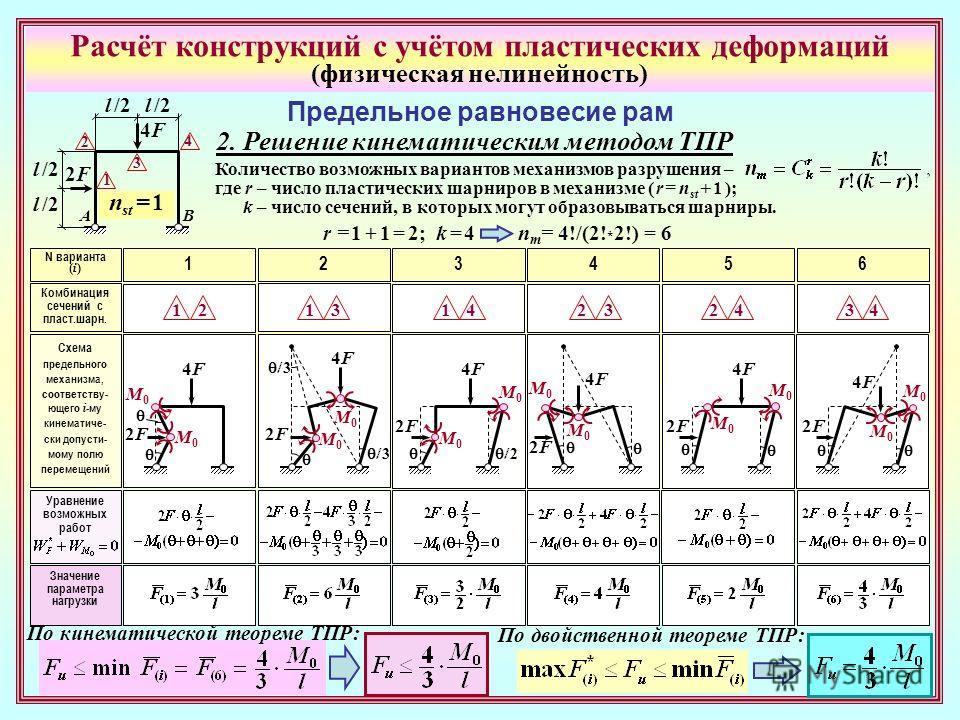 Расчёт конструкций с учётом пластических деформаций (физическая нелинейность) Предельное равновесие рам l /2 2F2F 4F4F АВ 1 3 2 4 Количество возможных вариантов механизмов разрушения – где r – число пластических шарниров в механизме ( r = n st + 1 );
