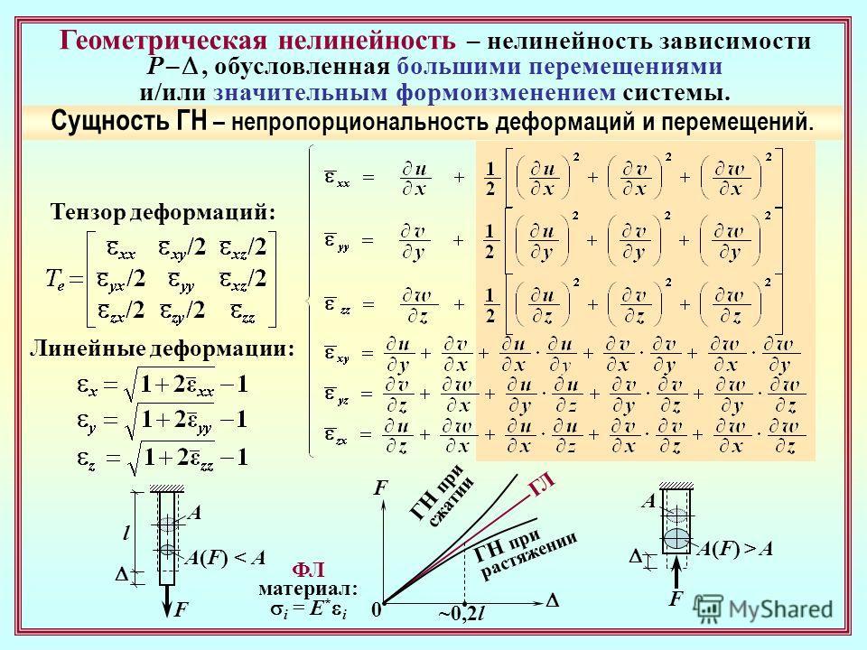 Геометрическая нелинейность – нелинейность зависимости Р –, обусловленная большими перемещениями и/или значительным формоизменением системы. Тензор деформаций: Линейные деформации: A F A(F) < A 0 F ГЛ ГН при растяжении ~0,2l ГН при сжатии A F A(F) >