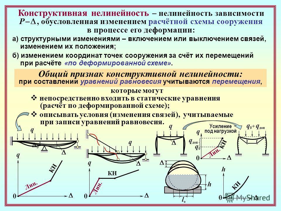 Конструктивная нелинейность – нелинейность зависимости Р –, обусловленная изменением расчётной схемы сооружения в процессе его деформации: а) структурными изменениями – включением или выключением связей, изменением их положения; б) изменением координ