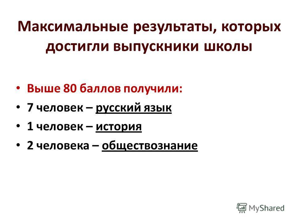 Максимальные результаты, которых достигли выпускники школы Выше 80 баллов получили: 7 человек – русский язык 1 человек – история 2 человека – обществознание