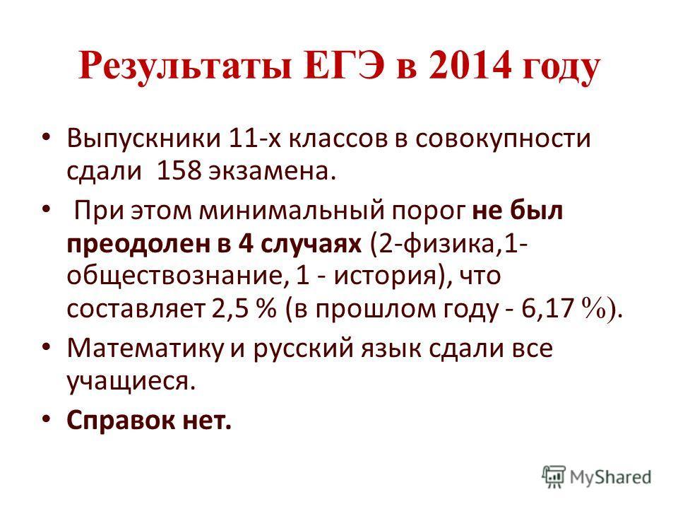 Результаты ЕГЭ в 2014 году Выпускники 11-х классов в совокупности сдали 158 экзамена. При этом минимальный порог не был преодолен в 4 случаях (2-физика,1- обществознание, 1 - история), что составляет 2,5 % (в прошлом году - 6,17 %). Математику и русс