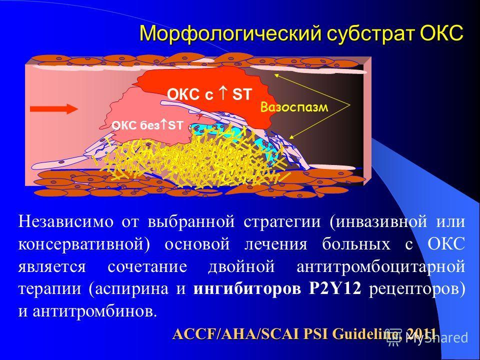 Морфологический субстрат ОКС Вазоспазм Независимо от выбранной стратегии (инвазивной или консервативной) основой лечения больных с ОКС является сочетание двойной антитромбоцитарной терапии (аспирина и ингибиторов P2Y12 рецепторов) и антитромбинов. AC