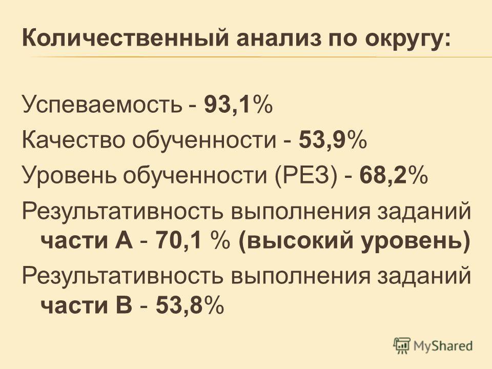 Количественный анализ по округу: Успеваемость - 93,1% Качество обученности - 53,9% Уровень обученности (РЕЗ) - 68,2% Результативность выполнения заданий части А - 70,1 % (высокий уровень) Результативность выполнения заданий части В - 53,8%