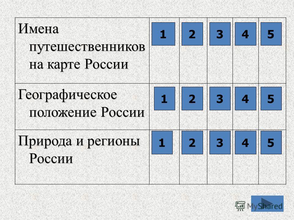 Имена путешественников на карте России 1 345 Географическое положение России 12345 Природа и регионы России 12345 12 12345 54321 345