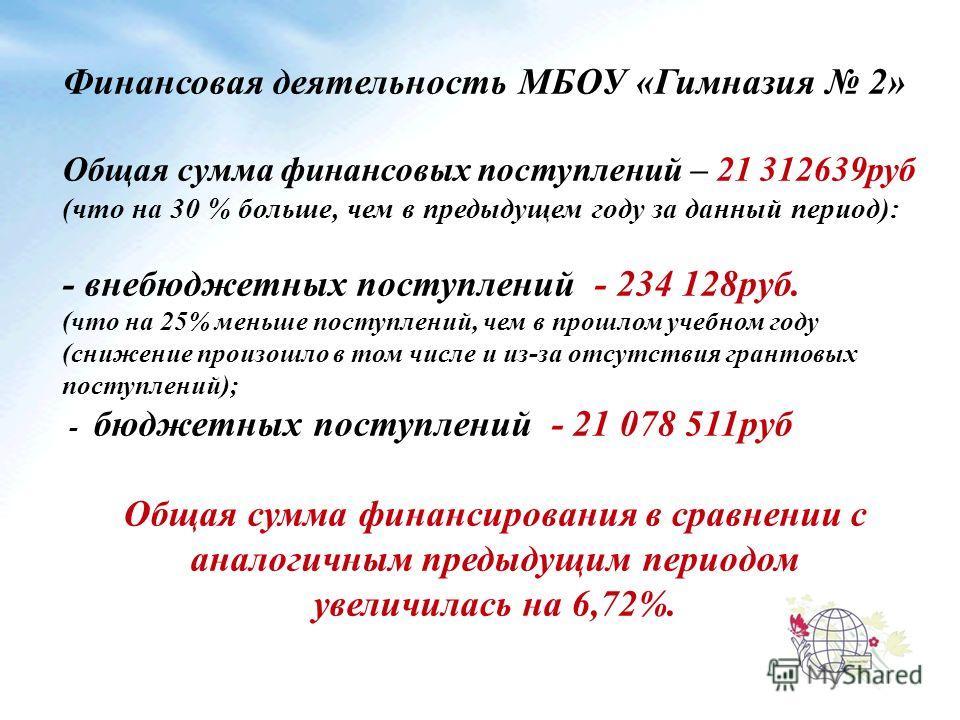 Финансовая деятельность МБОУ «Гимназия 2» Общая сумма финансовых поступлений – 21 312639 руб (что на 30 % больше, чем в предыдущем году за данный период): - внебюджетных поступлений - 234 128 руб. (что на 25% меньше поступлений, чем в прошлом учебном