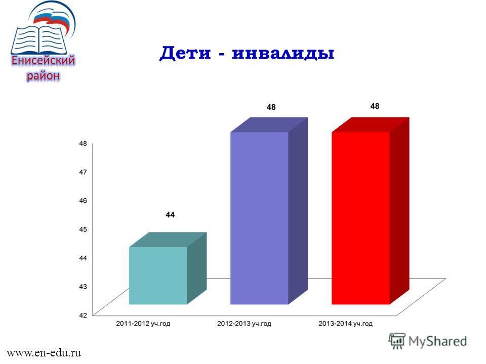 www.en-edu.ru Дети - инвалиды