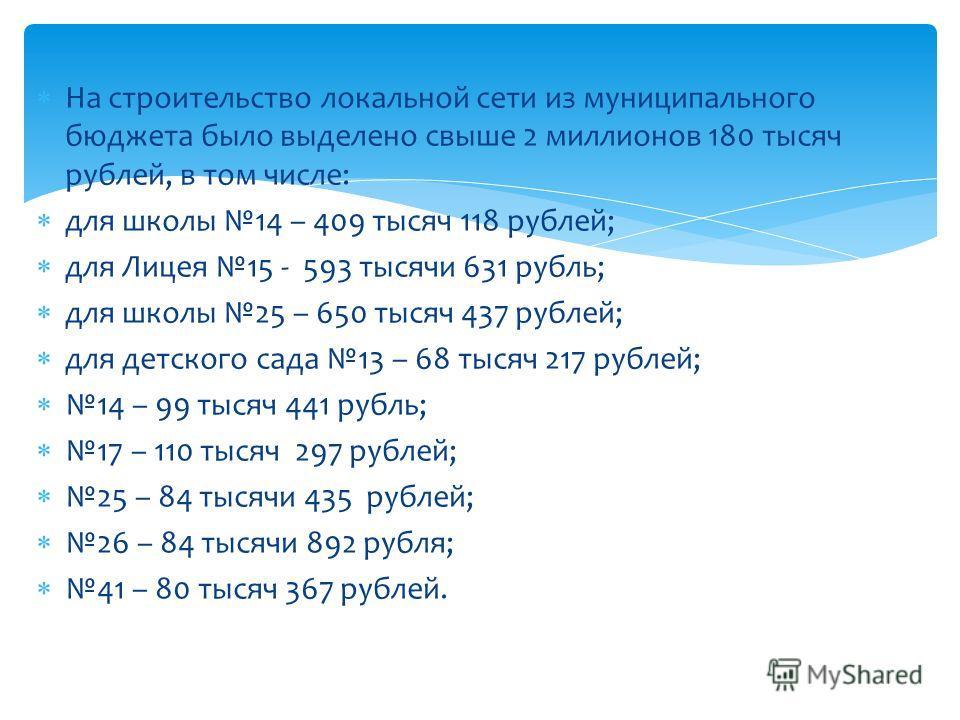 На строительство локальной сети из муниципального бюджета было выделено свыше 2 миллионов 180 тысяч рублей, в том числе: для школы 14 – 409 тысяч 118 рублей; для Лицея 15 - 593 тысячи 631 рубль; для школы 25 – 650 тысяч 437 рублей; для детского сада