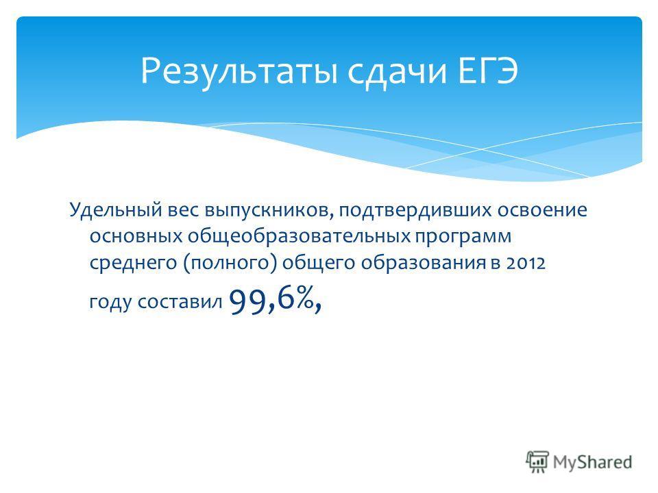 Удельный вес выпускников, подтвердивших освоение основных общеобразовательных программ среднего (полного) общего образования в 2012 году составил 99,6%, Результаты сдачи ЕГЭ