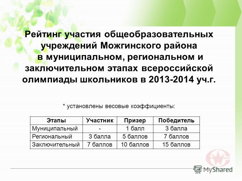 Рейтинг участия общеобразовательных учреждений Можгинского района в муниципальном, региональном и заключительном этапах всероссийской олимпиады школьников в 2013-2014 уч.г. * установлены весовые коэффициенты: Этапы УчастникПризер Победитель Муниципал