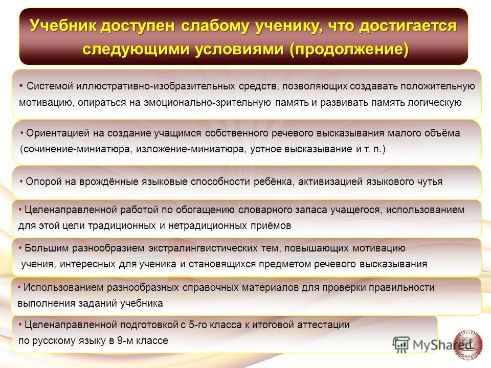 Целенаправленной подготовкой с 5-го класса к итоговой аттестации по русскому языку в 9-м классе Учебник доступен слабому ученику, что достигается следующими условиями (продолжение) следующими условиями (продолжение) Системой иллюстративно-изобразител