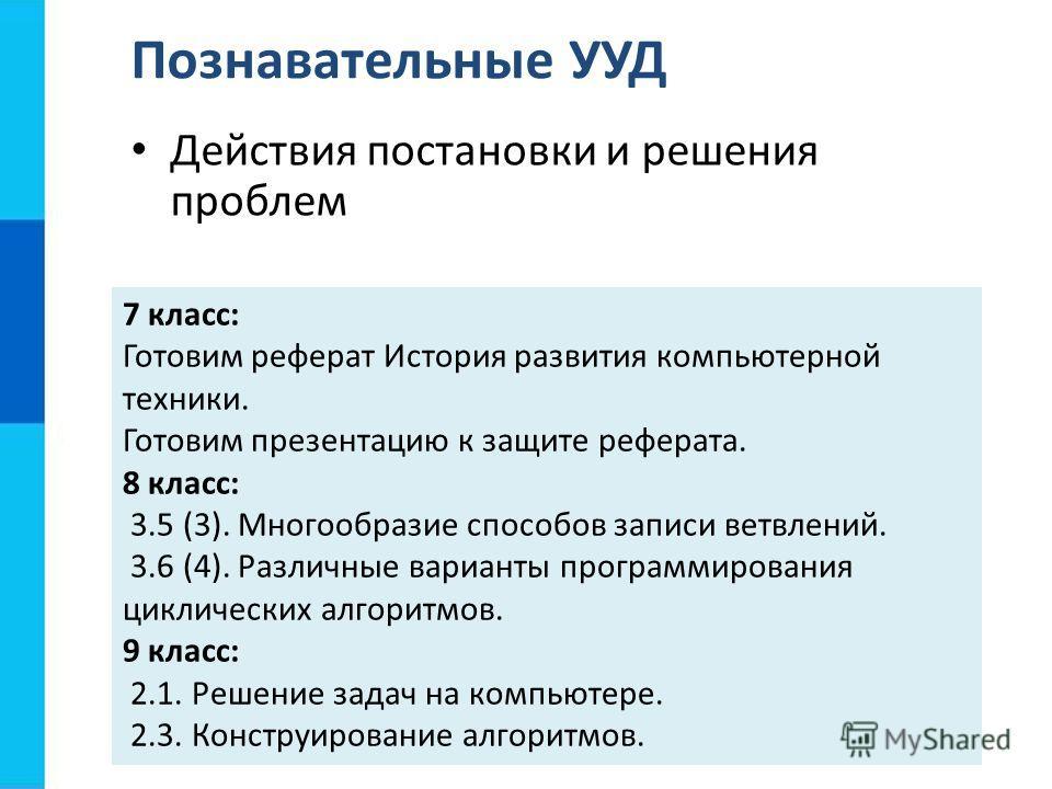 Презентация на тему Формирование универсальных учебных действий  15 Действия постановки и решения проблем