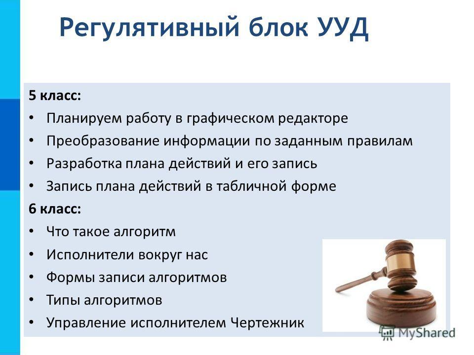 Презентация на тему Формирование универсальных учебных действий  4 Регулятивный
