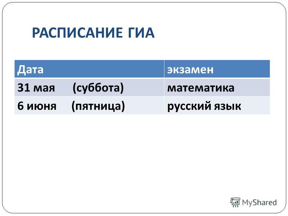 РАСПИСАНИЕ ГИА Датаэкзамен 31 мая (суббота)математика 6 июня (пятница)русский язык