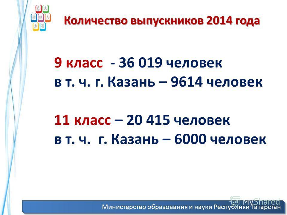 Министерство образования и науки Республики Татарстан Количество выпускников 2014 года 9 класс - 36 019 человек в т. ч. г. Казань – 9614 человек 11 класс – 20 415 человек в т. ч. г. Казань – 6000 человек