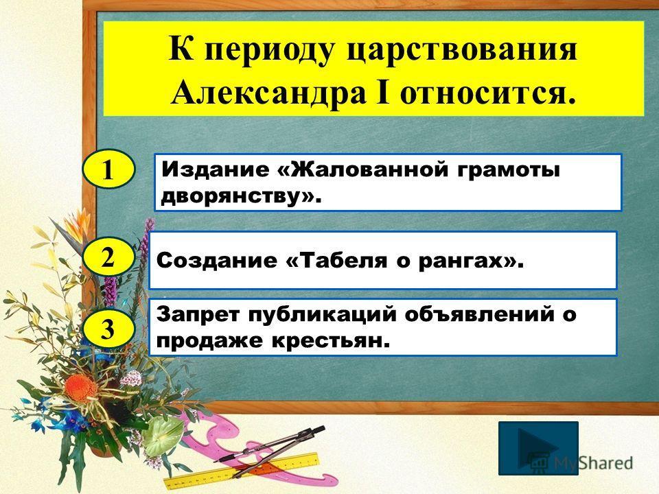 2 3 ПетраIII Екатерины II Петра I 1 При вступлении на престол Александр I обещал следовать политическому курсу.