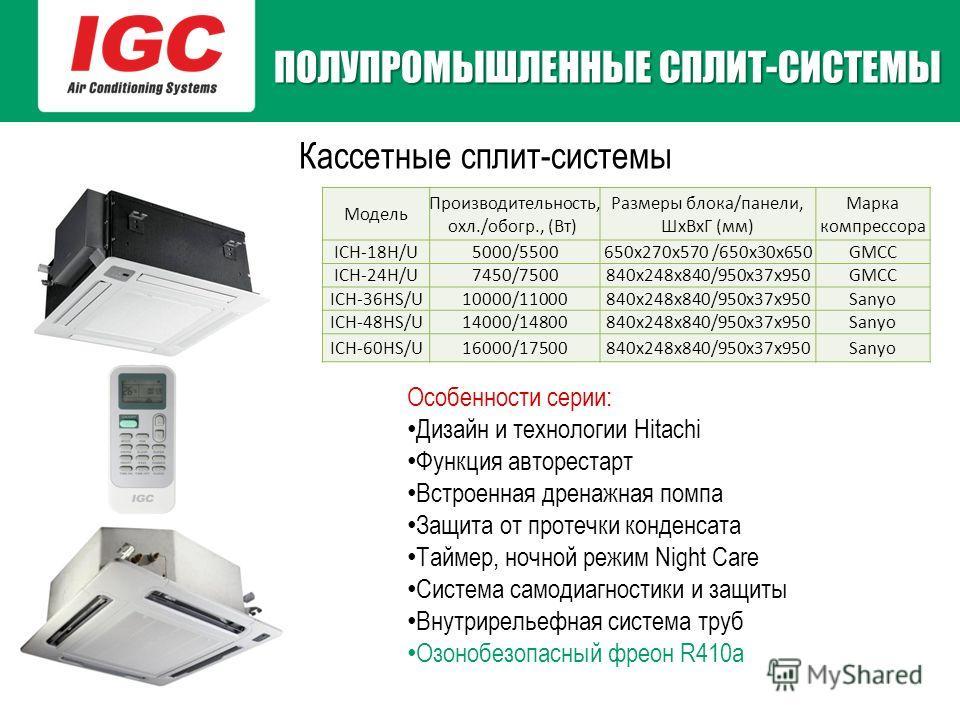 ПОЛУПРОМЫШЛЕННЫЕ СПЛИТ-СИСТЕМЫ Кассетные сплит-системы Модель Производительность, хол./обогр., (Вт) Размеры блока/панели, Шх ВхГ (мм) Марка компрессора ICH-18H/U5000/5500650x270x570 /650x30x650GMCC ICH-24H/U7450/7500840x248x840/950x37x950GMCC ICH-36H