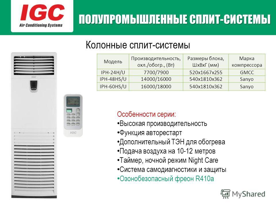 ПОЛУПРОМЫШЛЕННЫЕ СПЛИТ-СИСТЕМЫ Колонные сплит-системы Модель Производительность, хол./обогр., (Вт) Размеры блока, Шх ВхГ (мм) Марка компрессора IPH-24H/U7700/7900520x1667x255GMCC IPH-48HS/U14000/16000540x1810x362Sanyo IPH-60HS/U16000/18000540x1810x36