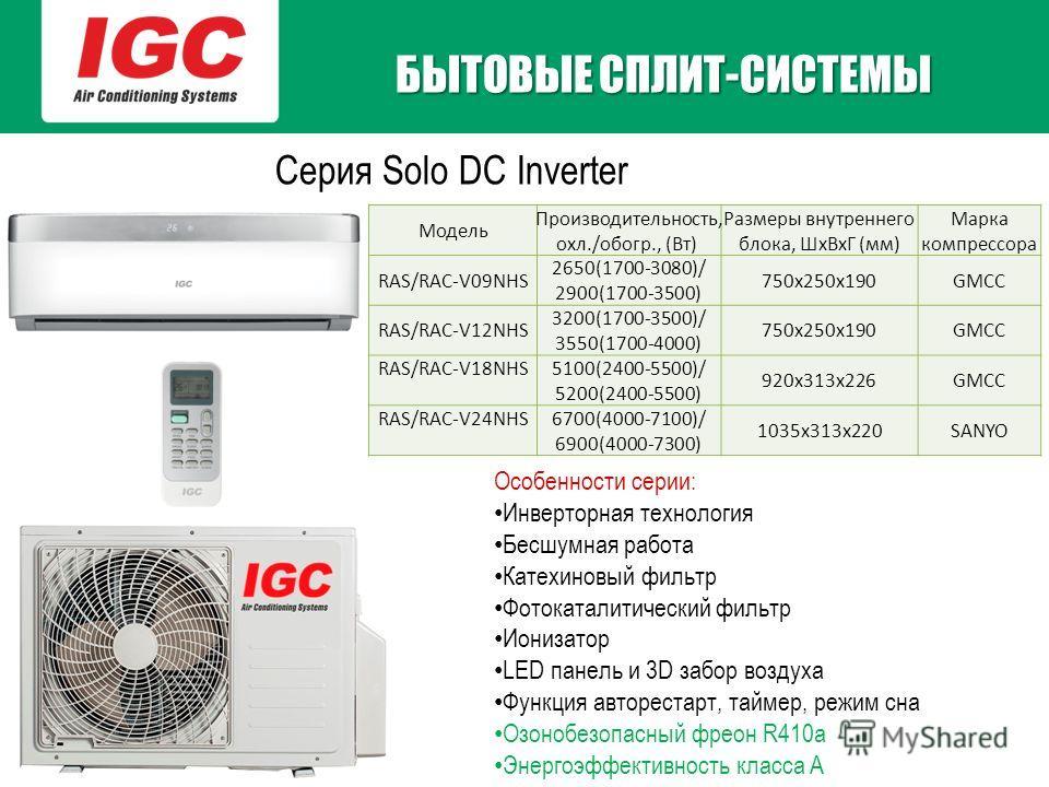 БЫТОВЫЕ СПЛИТ-СИСТЕМЫ Серия Solo DC Inverter Модель Производительность, хол./обогр., (Вт) Размеры внутреннего блока, Шх ВхГ (мм) Марка компрессора RAS/RAC-V09NHS 2650(1700-3080)/ 2900(1700-3500) 750 х 250 х 190GMCC RAS/RAC-V12NHS 3200(1700-3500)/ 355