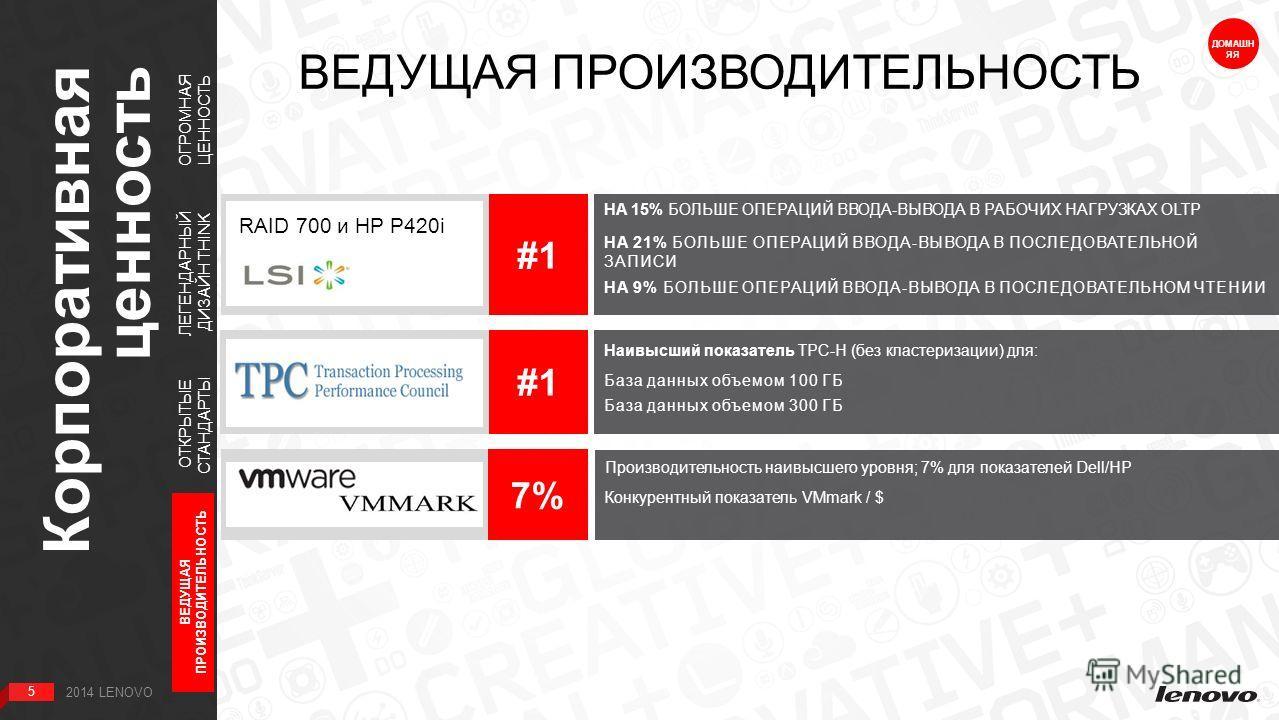 5 Корпоративная ценность 5 ДОМАШН ЯЯ Производительность наивысшего уровня; 7% для показателей Dell/HP Конкурентный показатель VMmark / $ 7% НА 15% БОЛЬШЕ ОПЕРАЦИЙ ВВОДА-ВЫВОДА В РАБОЧИХ НАГРУЗКАХ OLTP #1 НА 21% БОЛЬШЕ ОПЕРАЦИЙ ВВОДА-ВЫВОДА В ПОСЛЕДОВ
